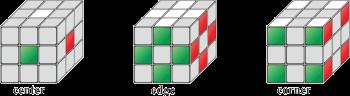 Bagian-bagian Rubik's Cube