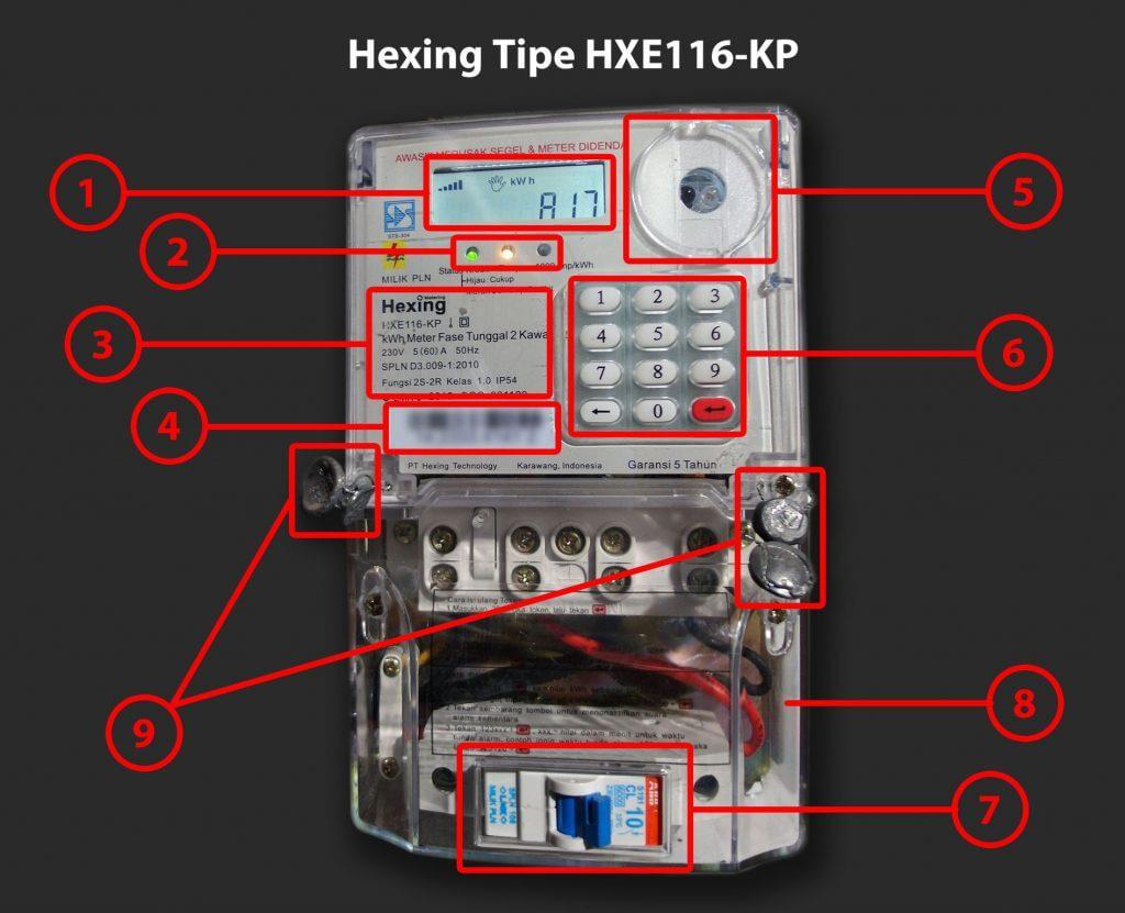 Bagian-bagian meter listrik PLN prabayar merek Hexing HXE116-KP