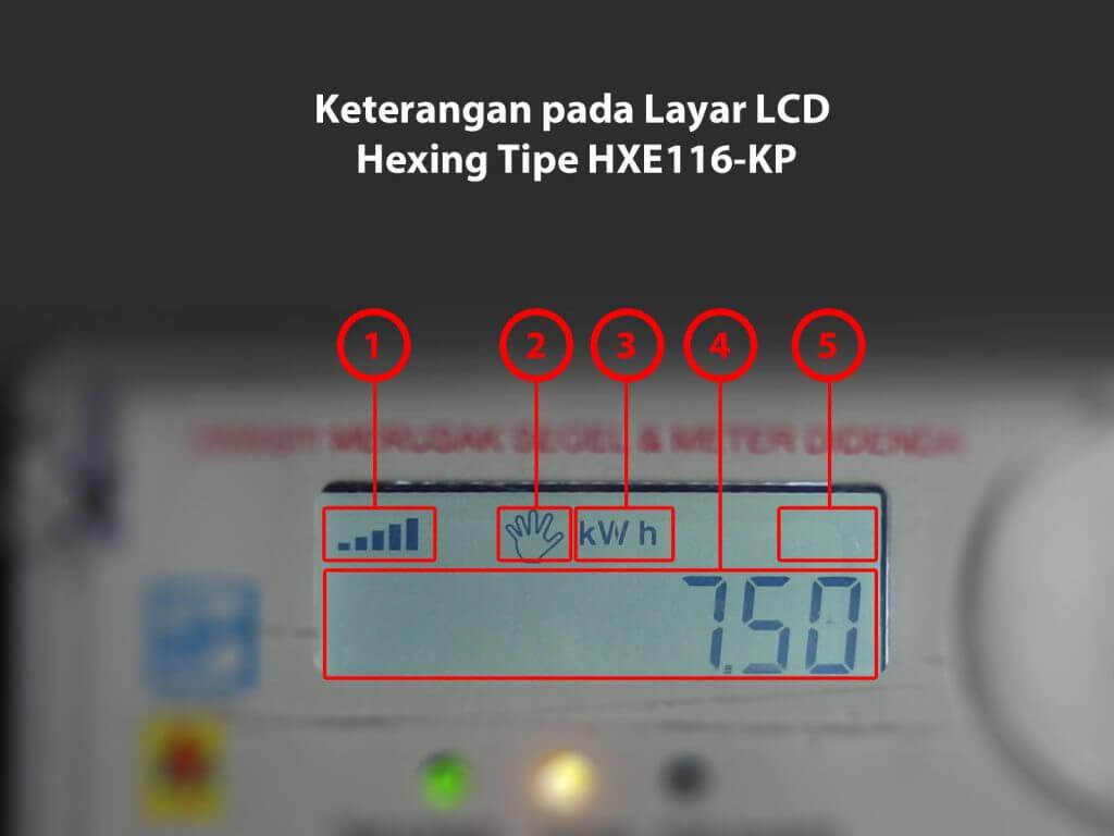 Keterangan tampilan pada layar LCD meteran listrik Hexing Tipe HXE116-KP